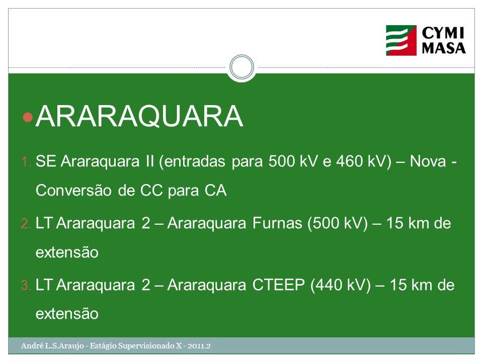 ARARAQUARA 1. SE Araraquara II (entradas para 500 kV e 460 kV) – Nova - Conversão de CC para CA 2. LT Araraquara 2 – Araraquara Furnas (500 kV) – 15 k