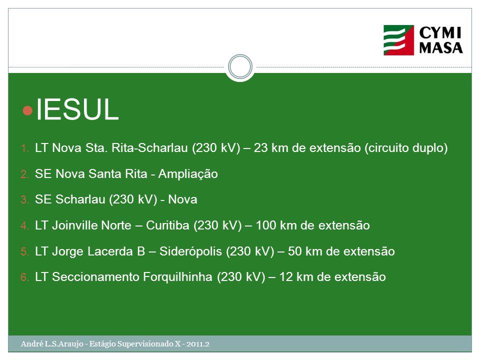 André L.S.Araujo - Estágio Supervisionado X - 2011.2 IESUL 1. LT Nova Sta. Rita-Scharlau (230 kV) – 23 km de extensão (circuito duplo) 2. SE Nova Sant
