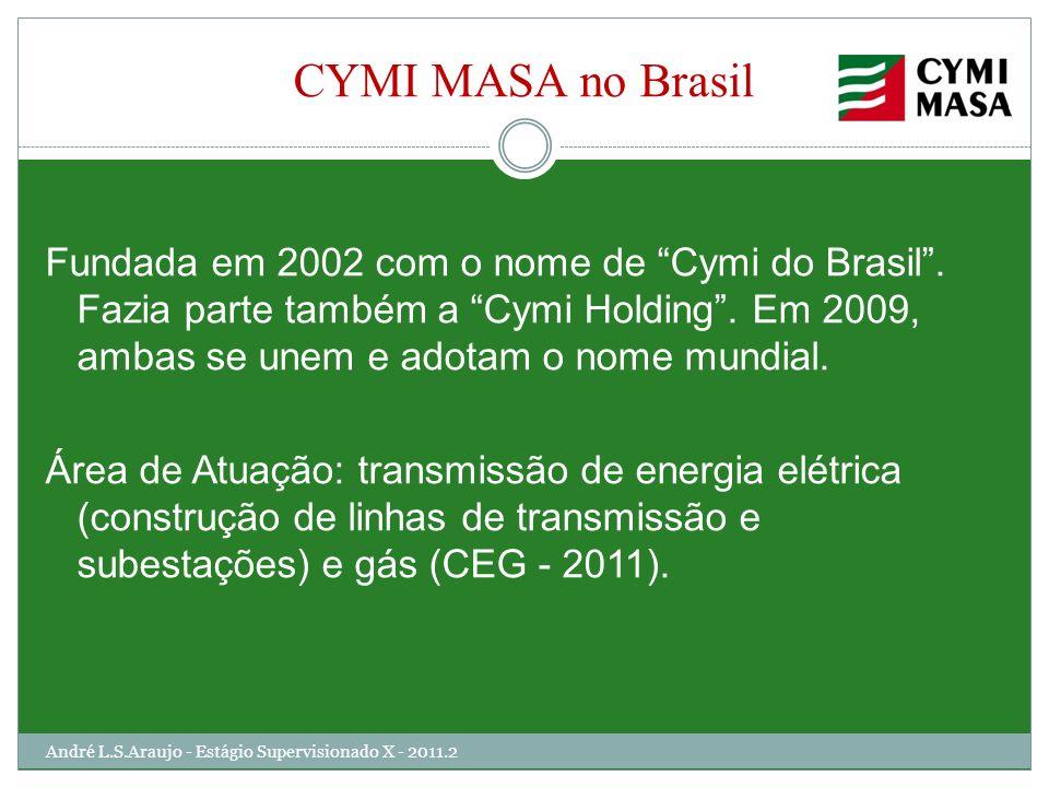 CYMI MASA no Brasil Fundada em 2002 com o nome de Cymi do Brasil. Fazia parte também a Cymi Holding. Em 2009, ambas se unem e adotam o nome mundial. Á