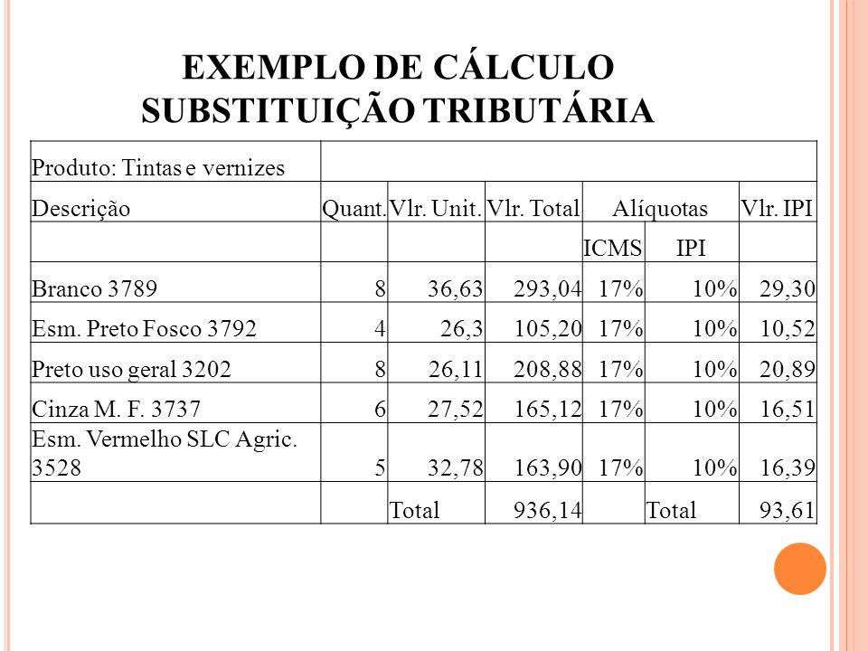 EXEMPLO DE CÁLCULO SUBSTITUIÇÃO TRIBUTÁRIA Produto: Tintas e vernizes DescriçãoQuant.Vlr. Unit.Vlr. TotalAlíquotasVlr. IPI ICMSIPI Branco 3789836,6329