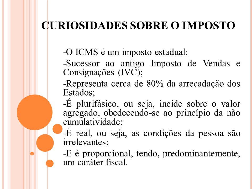 CURIOSIDADES SOBRE O IMPOSTO -O ICMS é um imposto estadual; -Sucessor ao antigo Imposto de Vendas e Consignações (IVC); -Representa cerca de 80% da ar