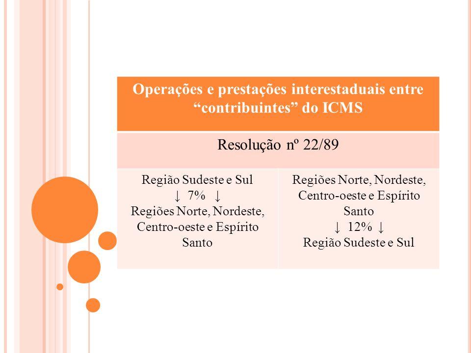 Operações e prestações interestaduais entre contribuintes do ICMS Resolução nº 22/89 Região Sudeste e Sul 7% Regiões Norte, Nordeste, Centro-oeste e E