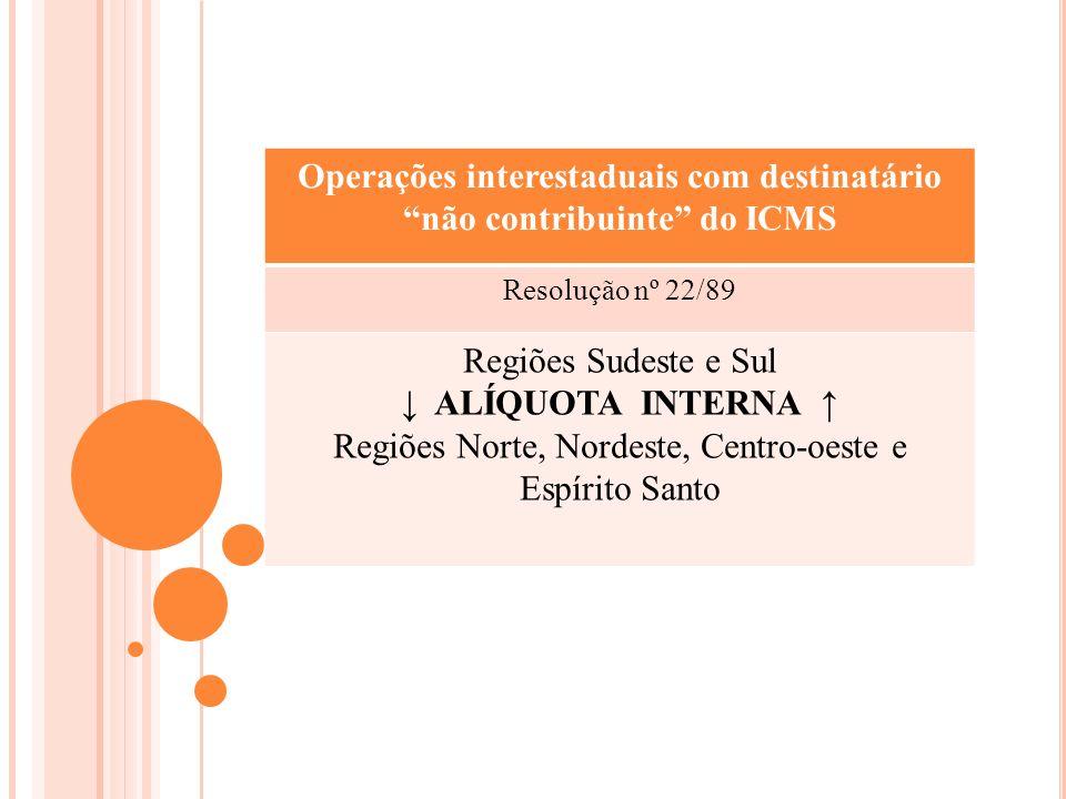 Operações interestaduais com destinatário não contribuinte do ICMS Resolução nº 22/89 Regiões Sudeste e Sul ALÍQUOTA INTERNA Regiões Norte, Nordeste,