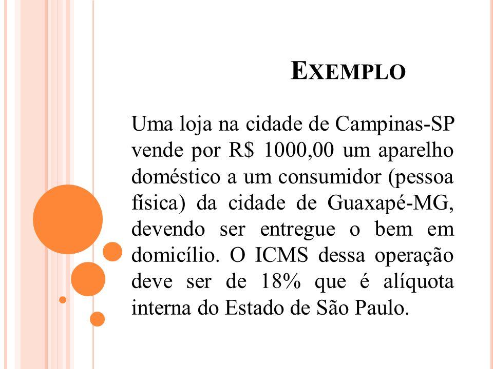 E XEMPLO Uma loja na cidade de Campinas-SP vende por R$ 1000,00 um aparelho doméstico a um consumidor (pessoa física) da cidade de Guaxapé-MG, devendo