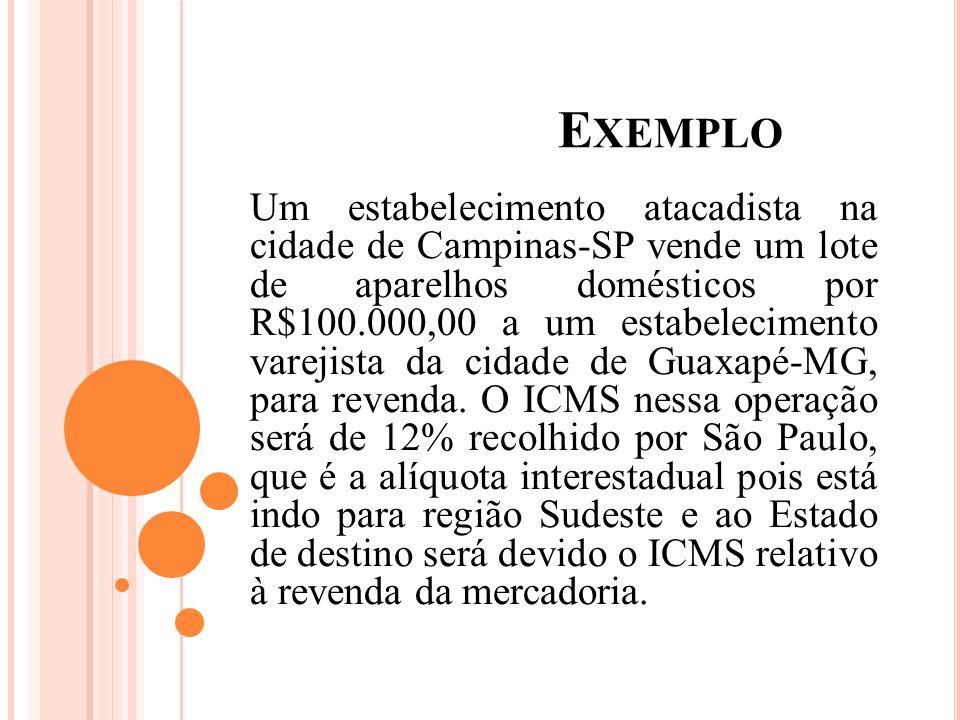 E XEMPLO Um estabelecimento atacadista na cidade de Campinas-SP vende um lote de aparelhos domésticos por R$100.000,00 a um estabelecimento varejista