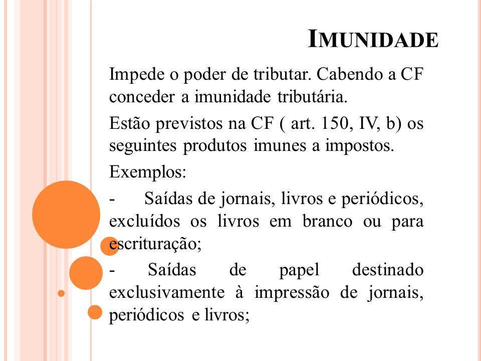I MUNIDADE Impede o poder de tributar. Cabendo a CF conceder a imunidade tributária. Estão previstos na CF ( art. 150, IV, b) os seguintes produtos im