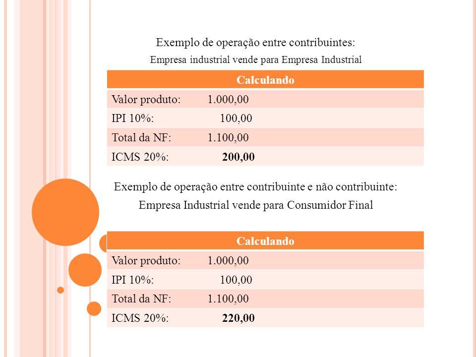 Exemplo de operação entre contribuintes: Empresa industrial vende para Empresa Industrial Exemplo de operação entre contribuinte e não contribuinte: E