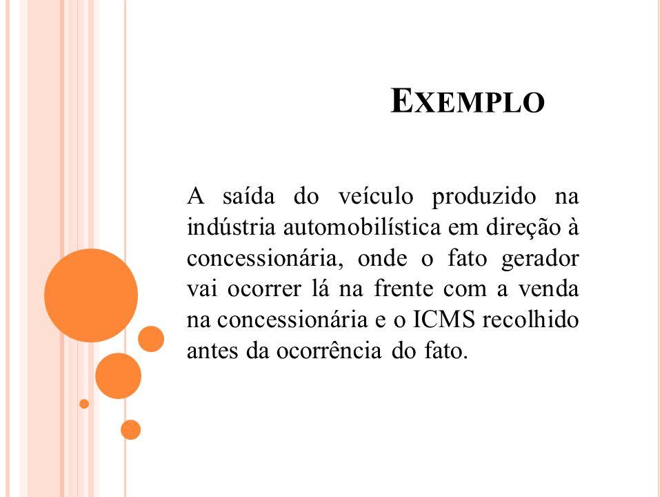 E XEMPLO A saída do veículo produzido na indústria automobilística em direção à concessionária, onde o fato gerador vai ocorrer lá na frente com a ven