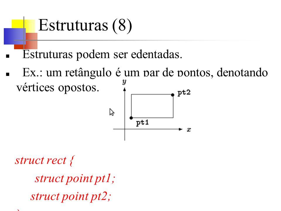 Estruturas (8) Estruturas podem ser edentadas. Ex.: um retângulo é um par de pontos, denotando vértices opostos. struct rect { struct point pt1; struc