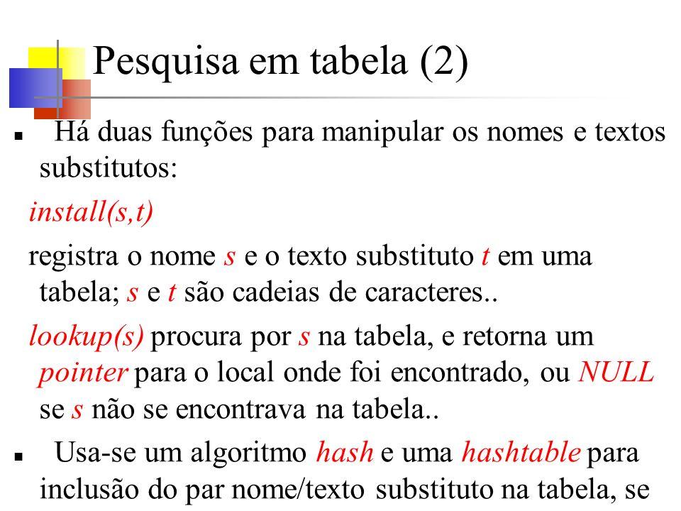 Pesquisa em tabela (2) Há duas funções para manipular os nomes e textos substitutos: install(s,t) registra o nome s e o texto substituto t em uma tabela; s e t são cadeias de caracteres..