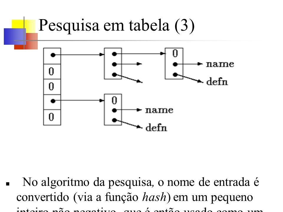 Pesquisa em tabela (3) No algoritmo da pesquisa, o nome de entrada é convertido (via a função hash) em um pequeno inteiro não negativo, que é então usado como um índice para um array de pointers.