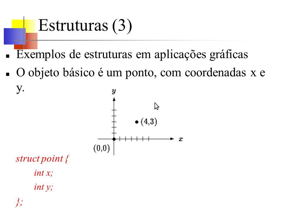 Estruturas (3) Exemplos de estruturas em aplicações gráficas O objeto básico é um ponto, com coordenadas x e y. struct point { int x; int y; };