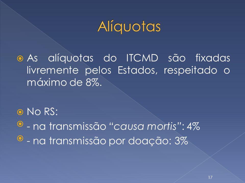As alíquotas do ITCMD são fixadas livremente pelos Estados, respeitado o máximo de 8%. No RS: - na transmissão causa mortis: 4% - na transmissão por d