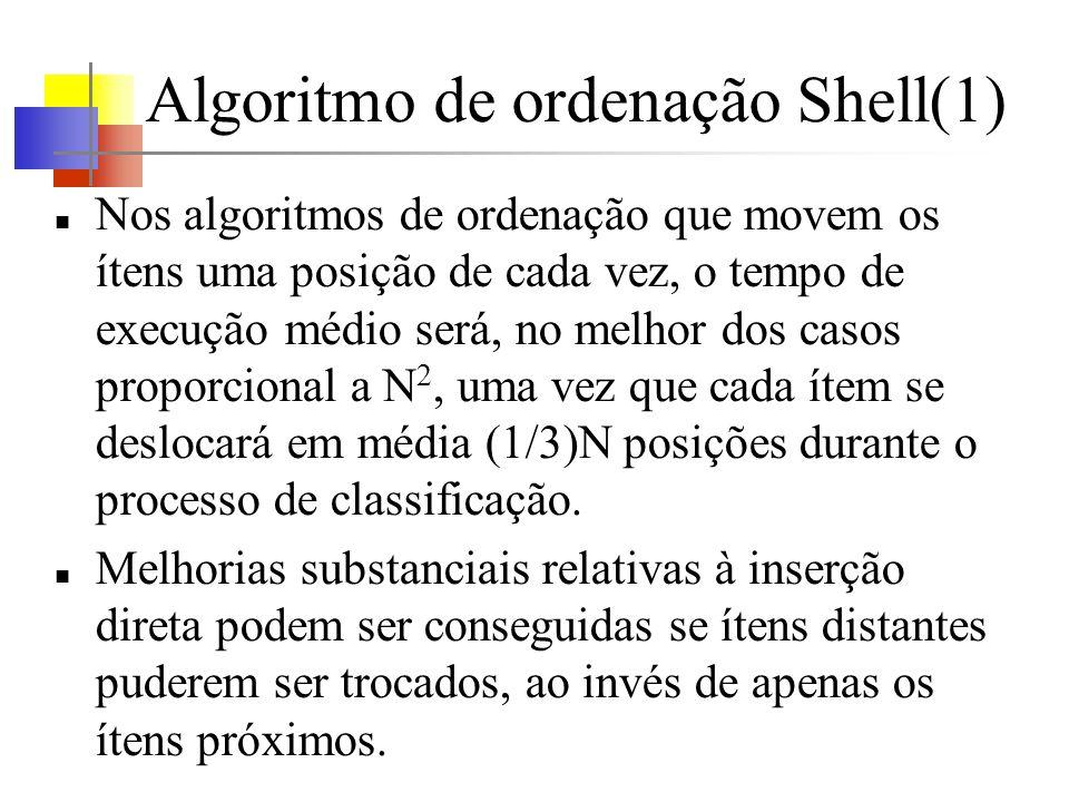 Algoritmo de ordenação Shell(1) Nos algoritmos de ordenação que movem os ítens uma posição de cada vez, o tempo de execução médio será, no melhor dos casos proporcional a N 2, uma vez que cada ítem se deslocará em média (1/3)N posições durante o processo de classificação.