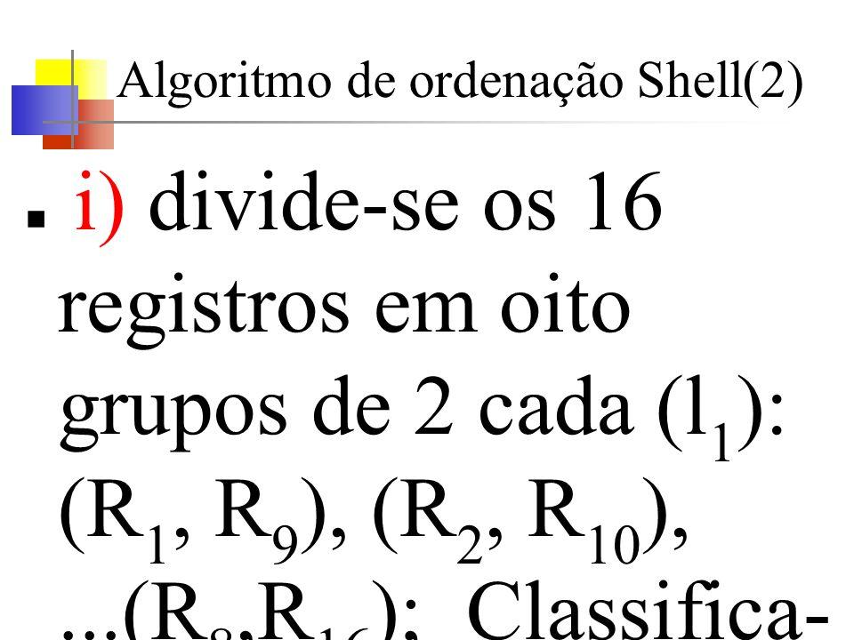 Algoritmo de ordenação Shell(2) i) divide-se os 16 registros em oito grupos de 2 cada (l 1 ): (R 1, R 9 ), (R 2, R 10 ),...(R 8,R 16 ); Classifica- se os oito grupos de registro em separado.