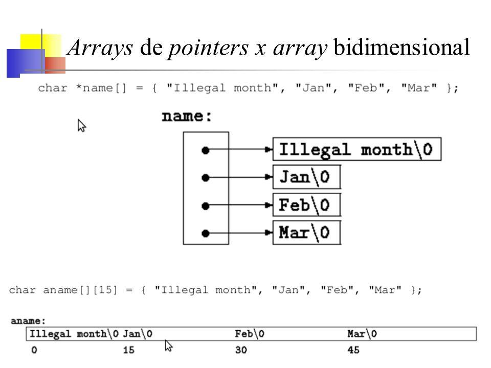 Arrays de pointers x array bidimensional