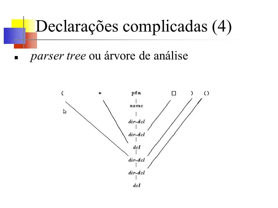 Declarações complicadas (4) parser tree ou árvore de análise