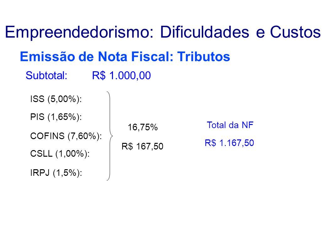 Emissão de Nota Fiscal: Tributos Empreendedorismo: Dificuldades e Custos ISS (5,00%): 16,75% PIS (1,65%): R$ 167,50 COFINS (7,60%): CSLL (1,00%): IRPJ