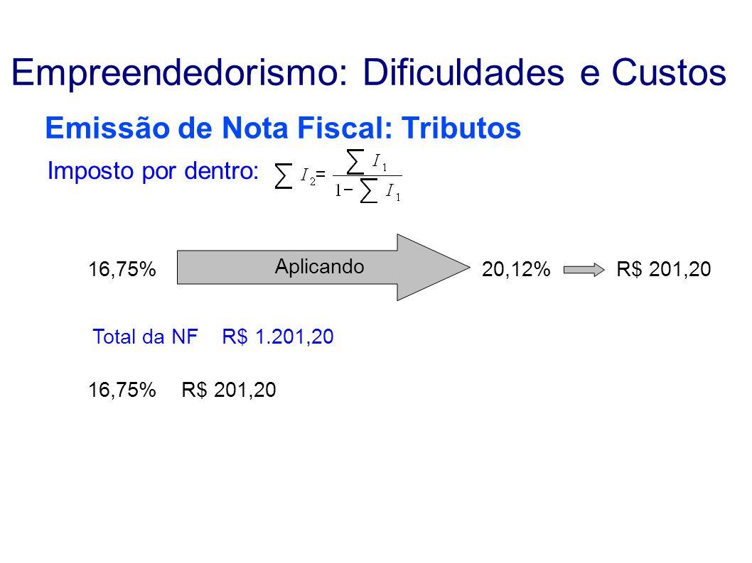 Emissão de Nota Fiscal: Tributos Empreendedorismo: Dificuldades e Custos 16,75% Aplicando R$ 201,20 Imposto por dentro: 20,12% Total da NFR$ 1.201,20