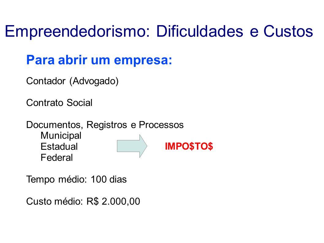 Empreendedorismo: Dificuldades e Custos Para abrir um empresa: Contador (Advogado) Contrato Social Documentos, Registros e Processos Municipal Estadua