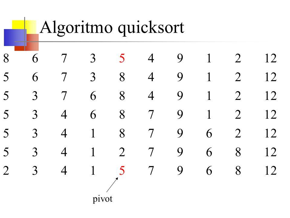 Algoritmo quicksort 8 6735491212 56738491212 53768491212 53468791212 53418796212 53412796812 23415796812 pivot