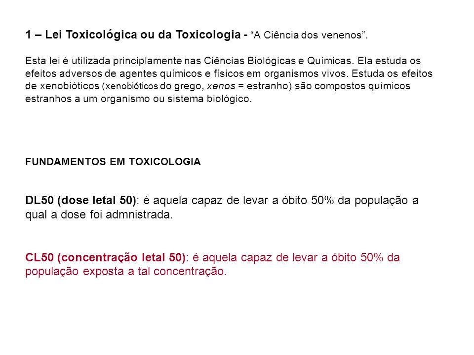 1 – Lei Toxicológica ou da Toxicologia - A Ciência dos venenos.