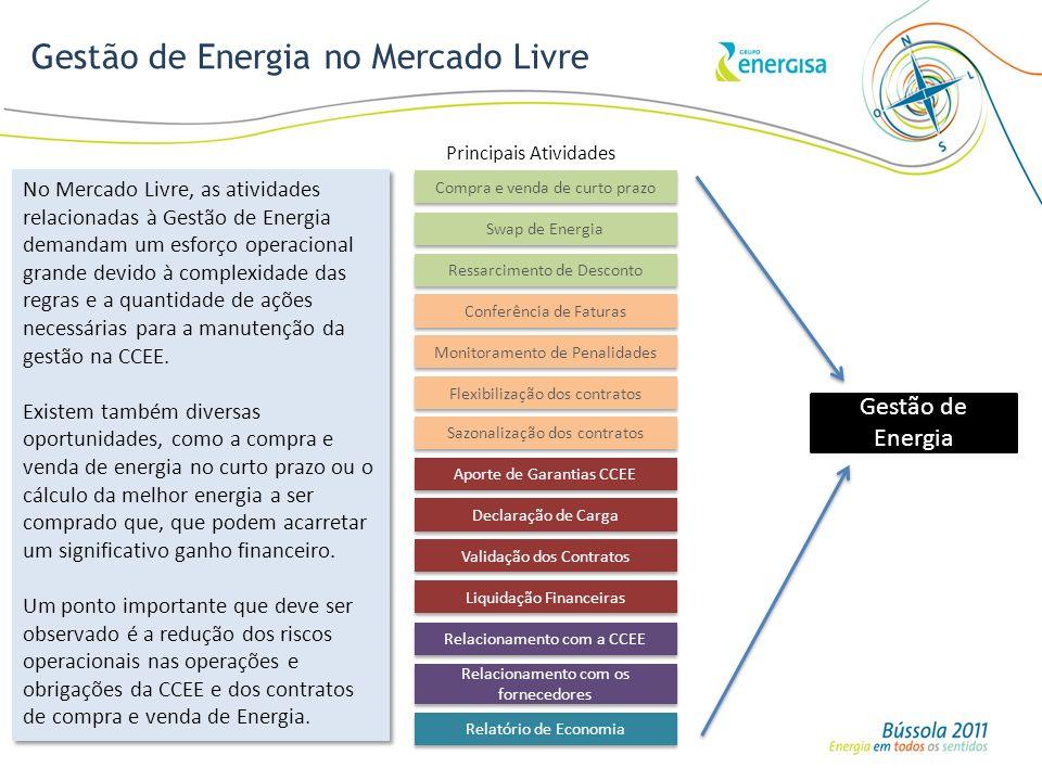 Compra e venda de curto prazo Swap de Energia Ressarcimento de Desconto Conferência de Faturas Monitoramento de Penalidades Flexibilização dos contrat