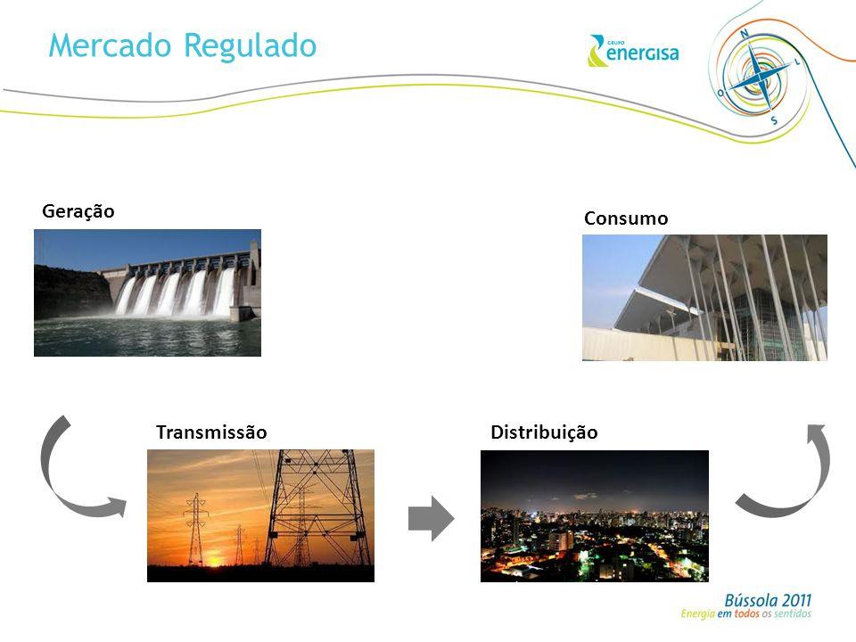 Geração TransmissãoDistribuição Consumo Mercado Regulado