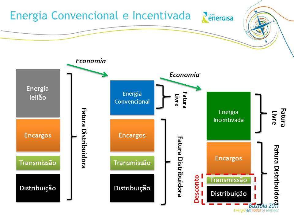 Distribuição Energia leilão Transmissão Encargos Fatura Distribuidora Distribuição Energia Convencional Transmissão Encargos Fatura Distribuidora Fatu