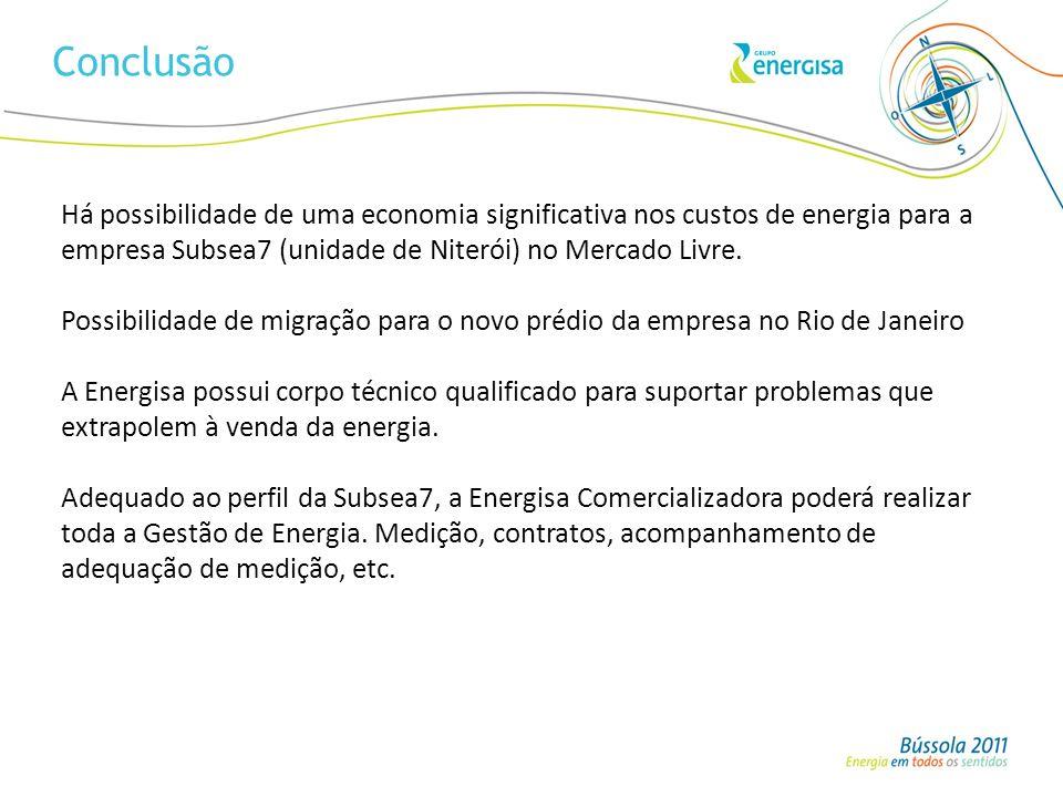 Conclusão Há possibilidade de uma economia significativa nos custos de energia para a empresa Subsea7 (unidade de Niterói) no Mercado Livre. Possibili
