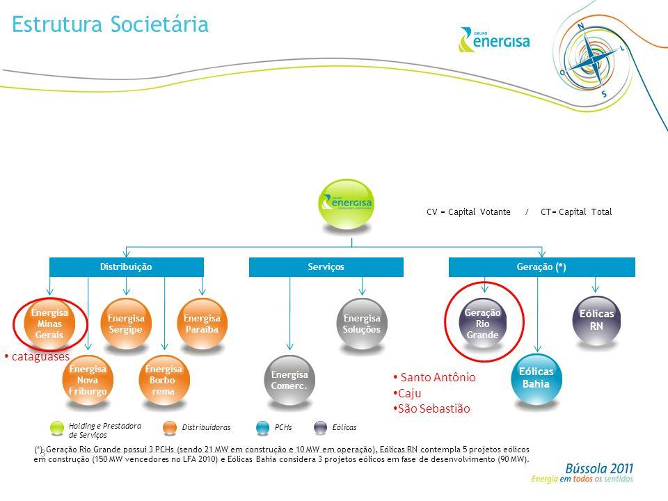 3 3 Estrutura Societária Energisa Minas Gerais Energisa Paraíba Energisa Sergipe Energisa Soluções Energisa Nova Friburgo Energisa Borbo- rema Energis