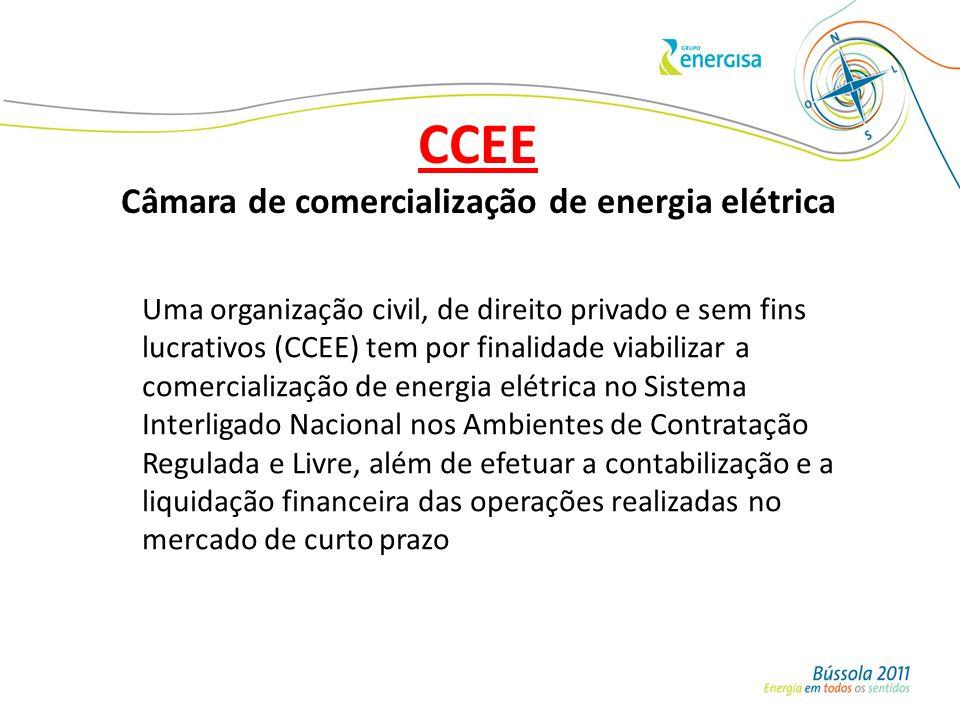 Uma organização civil, de direito privado e sem fins lucrativos (CCEE) tem por finalidade viabilizar a comercialização de energia elétrica no Sistema