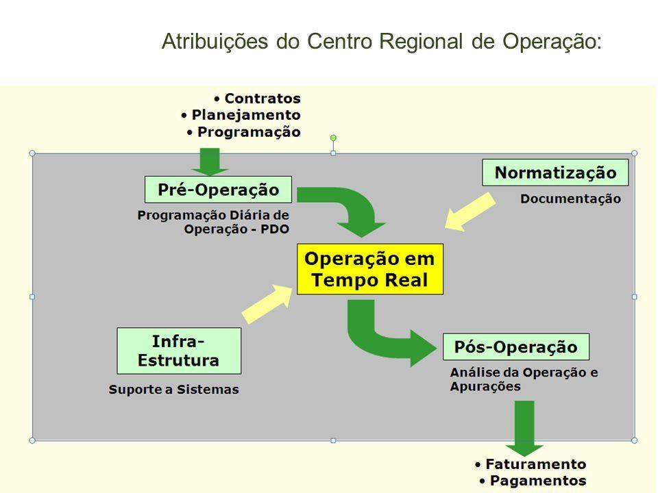 11 Atribuições do Centro Regional de Operação: