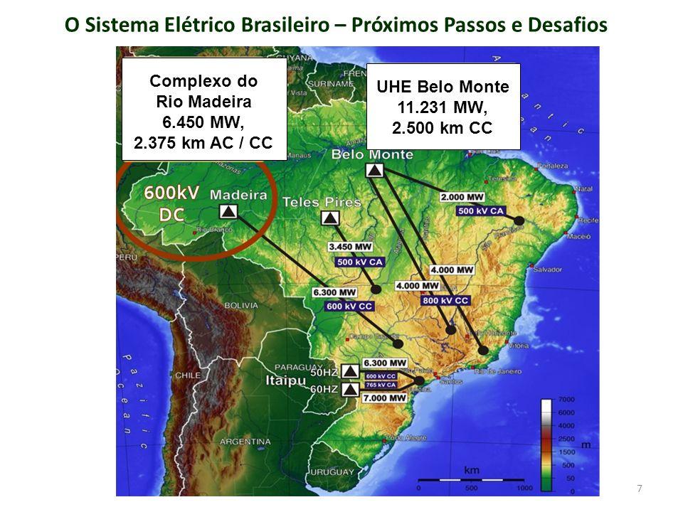 8 Intercâmbio de Energia entre Regiões - MWmed (19/03/2013) Itaipu (50 + 60Hz) = 11.798 S-SE = -1.420 N-SE = +2.551 NE-SE = -421 N-NE = +2.063 S – Internacional = 0 O Sistema Elétrico Brasileiro