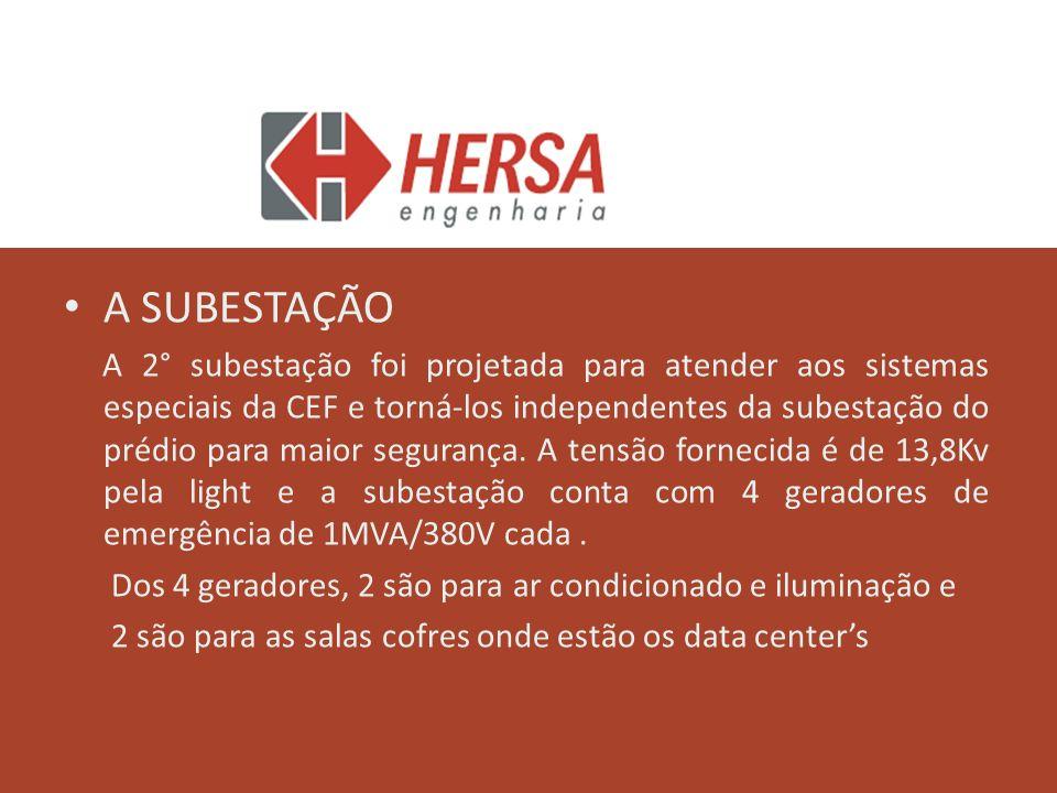 A SUBESTAÇÃO A 2° subestação foi projetada para atender aos sistemas especiais da CEF e torná-los independentes da subestação do prédio para maior seg