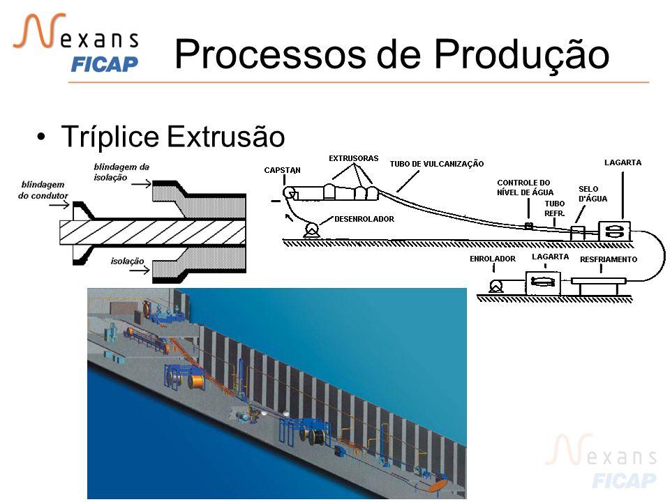 Processos de Produção Tríplice Extrusão