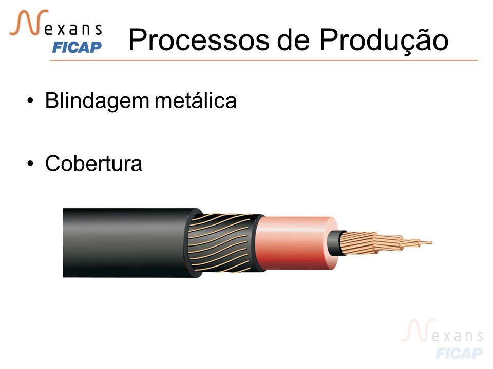 Processos de Produção Blindagem metálica Cobertura