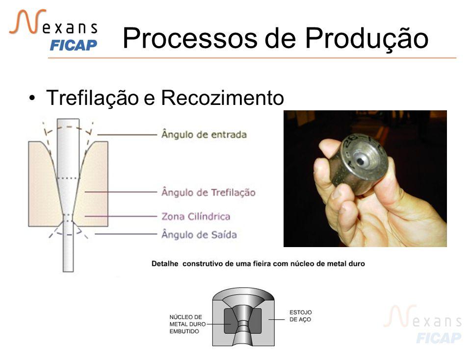 Processos de Produção Trefilação e Recozimento