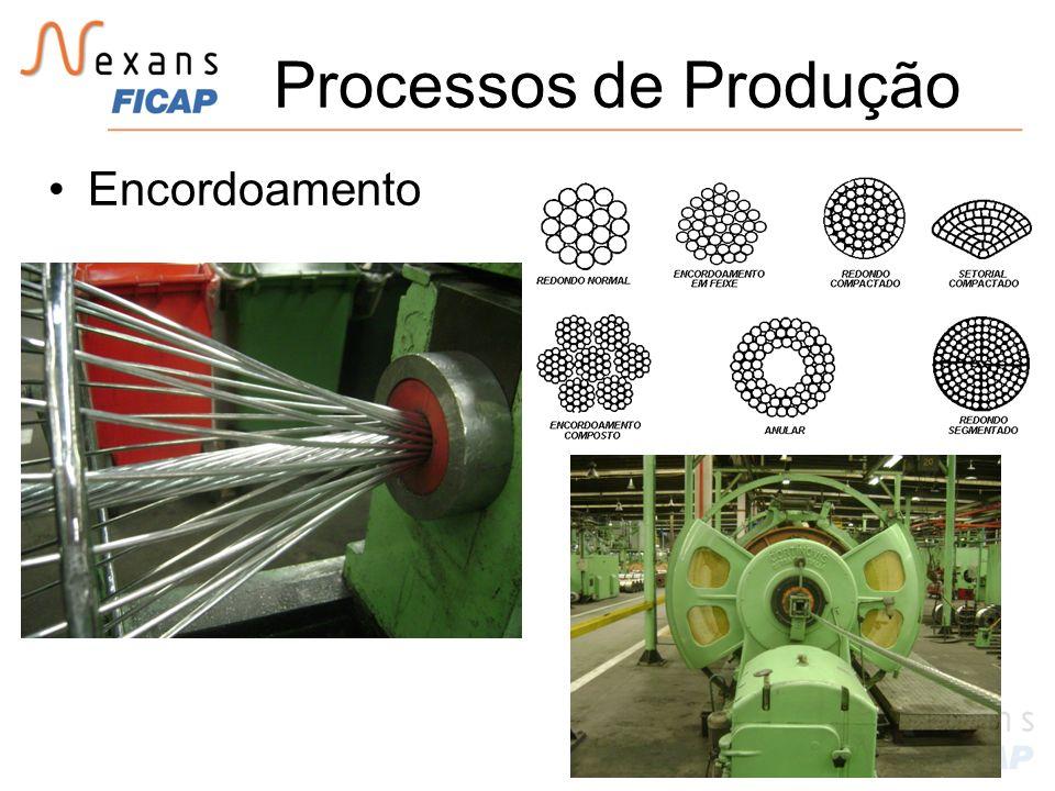 Processos de Produção Encordoamento