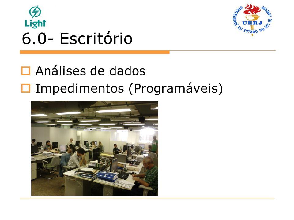 6.0- Escritório Análises de dados Impedimentos (Programáveis)