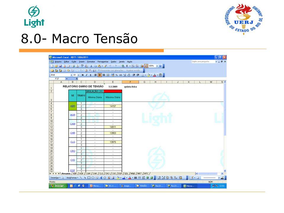8.0- Macro Tensão
