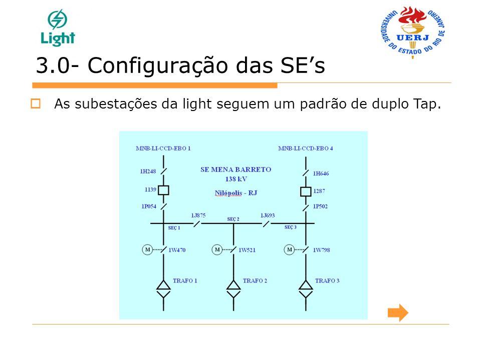 3.0- Configuração das SEs As subestações da light seguem um padrão de duplo Tap.