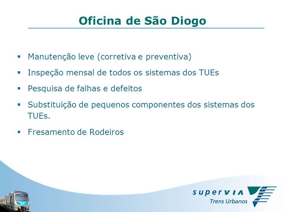 Oficina de São Diogo Manutenção leve (corretiva e preventiva) Inspeção mensal de todos os sistemas dos TUEs Pesquisa de falhas e defeitos Substituição