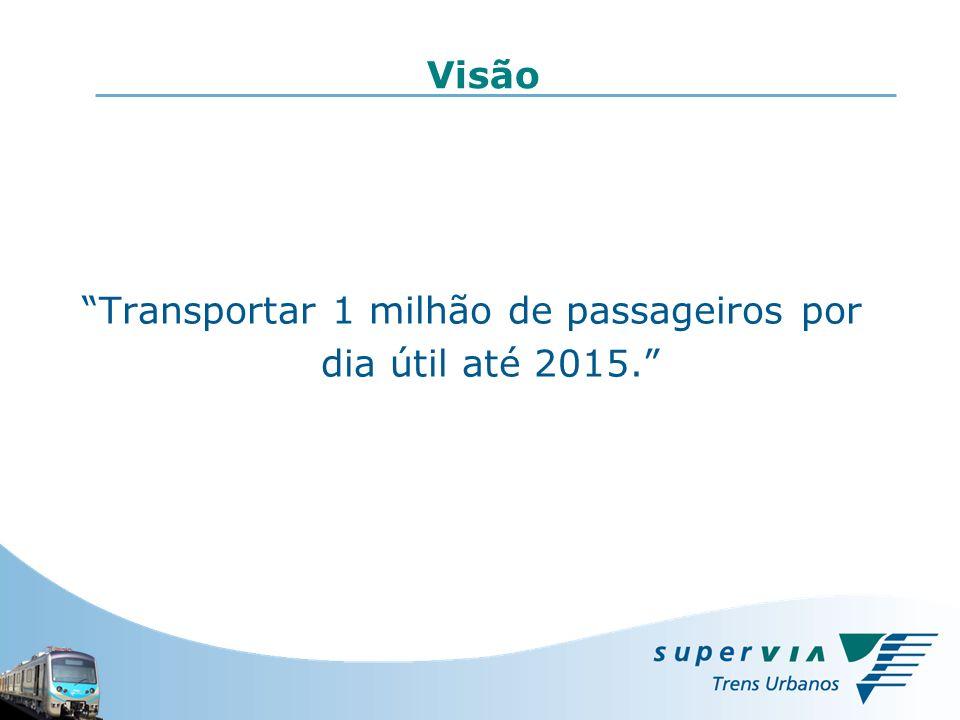 Visão Transportar 1 milhão de passageiros por dia útil até 2015.