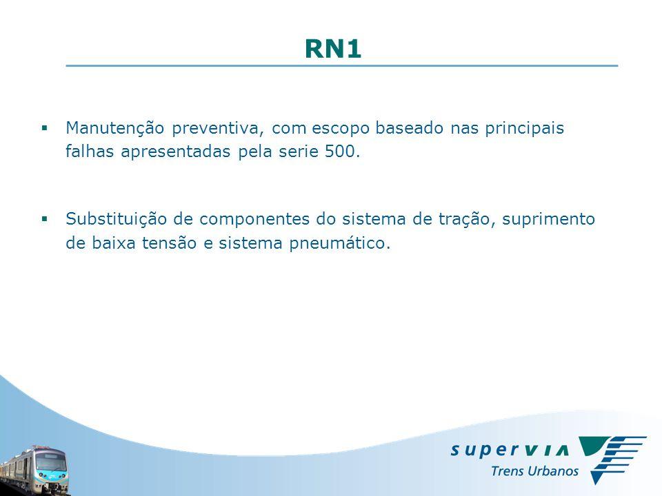 RN1 Manutenção preventiva, com escopo baseado nas principais falhas apresentadas pela serie 500. Substituição de componentes do sistema de tração, sup