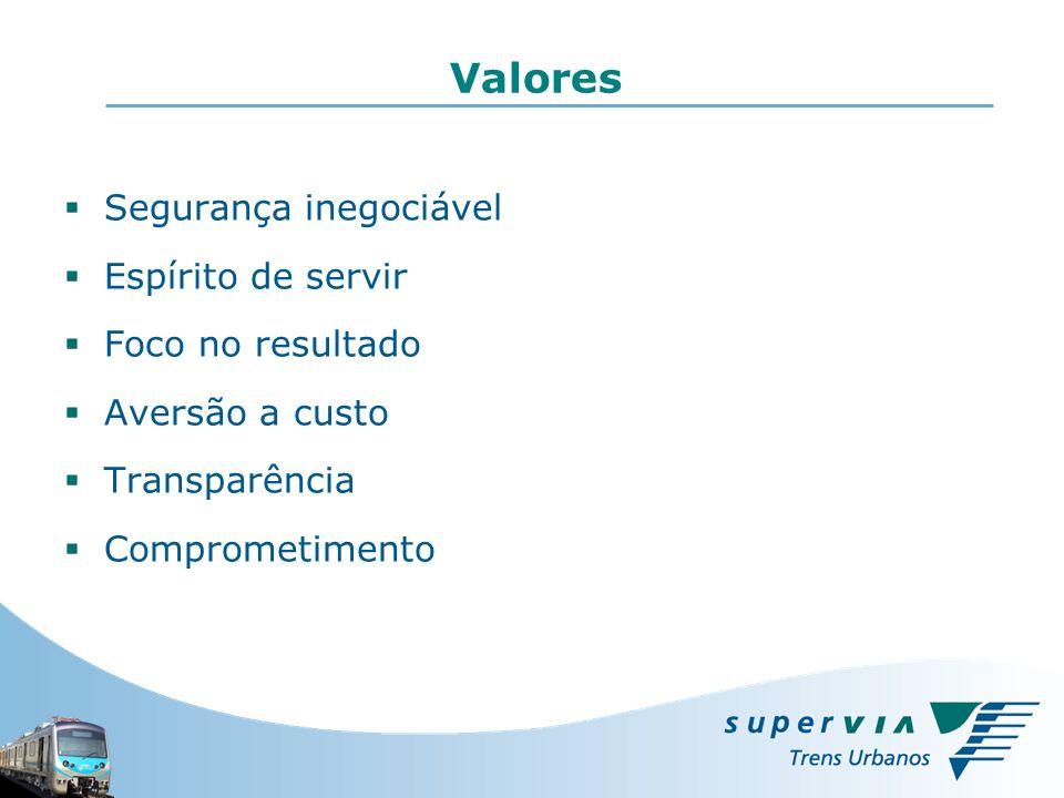 Valores Segurança inegociável Espírito de servir Foco no resultado Aversão a custo Transparência Comprometimento