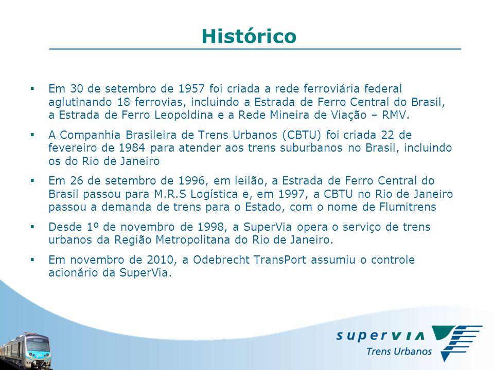 Histórico Em 30 de setembro de 1957 foi criada a rede ferroviária federal aglutinando 18 ferrovias, incluindo a Estrada de Ferro Central do Brasil, a