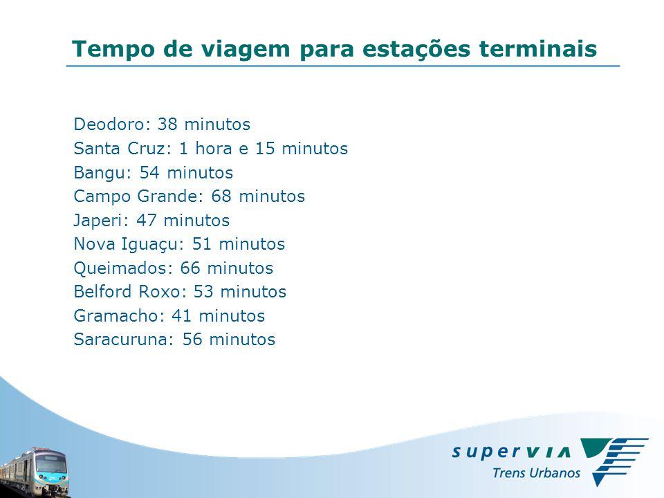 Tempo de viagem para estações terminais Deodoro: 38 minutos Santa Cruz: 1 hora e 15 minutos Bangu: 54 minutos Campo Grande: 68 minutos Japeri: 47 minu