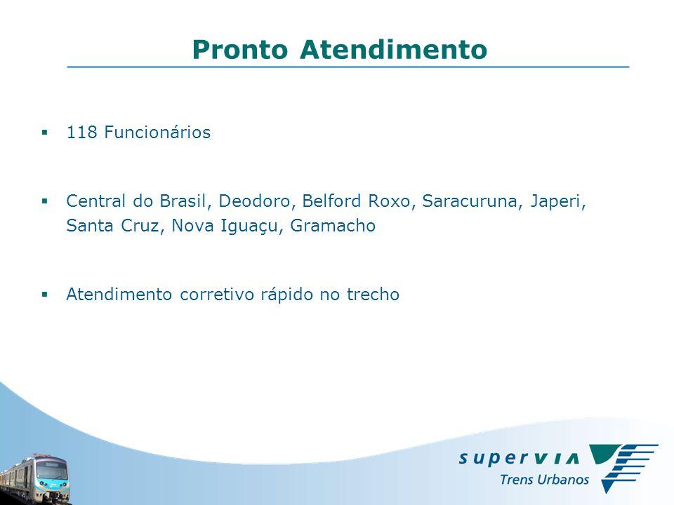 Pronto Atendimento 118 Funcionários Central do Brasil, Deodoro, Belford Roxo, Saracuruna, Japeri, Santa Cruz, Nova Iguaçu, Gramacho Atendimento corret
