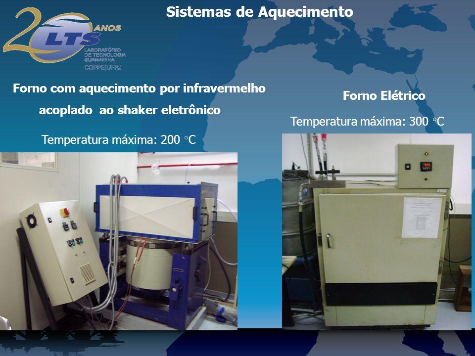 Sistemas de Aquecimento Forno com aquecimento por infravermelho acoplado ao shaker eletrônico Temperatura máxima: 200 C Forno Elétrico Temperatura máxima: 300 C